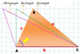Le triangle obtusangle et acutangle